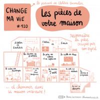 Changemavie120