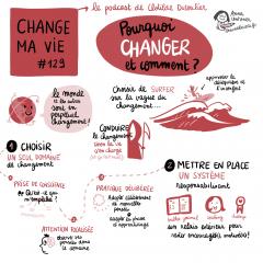 Changemavie129