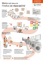 Essentiel-N9-Réparabilité_web
