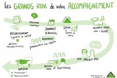 2.Grands-RDVs