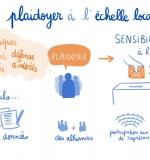 1oct_Plaidoyer_1_WEB