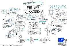 Fresque_PatientRessource